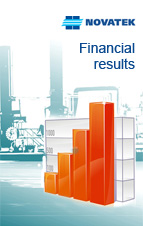 Financial results 2020<br>first quarter